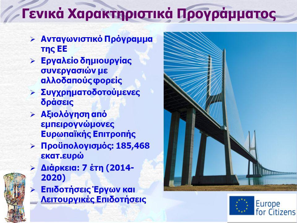 Γενικά Χαρακτηριστικά Προγράμματος  Ανταγωνιστικό Πρόγραμμα της ΕΕ  Εργαλείο δημιουργίας συνεργασιών με αλλοδαπούς φορείς  Συγχρηματοδοτούμενες δράσεις  Αξιολόγηση από εμπειρογνώμονες Ευρωπαϊκής Επιτροπής  Προϋπολογισμός: 185,468 εκατ.ευρώ  Διάρκεια: 7 έτη (2014- 2020)  Επιδοτήσεις Έργων και Λειτουργικές Επιδοτήσεις