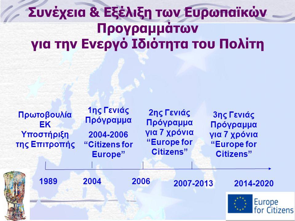 Συνέχεια & Εξέλιξη των Ευρωπαϊκών Προγραμμάτων για την Ενεργό Ιδιότητα του Πολίτη 198920042006 2007-20132014-2020 Πρωτοβουλία EΚ Υποστήριξη της Επιτροπής 1ης Γενιάς Πρόγραμμα 2004-2006 Citizens for Europe 2ης Γενιάς Πρόγραμμα για 7 χρόνια Europe for Citizens 3ης Γενιάς Πρόγραμμα για 7 χρόνια Europe for Citizens