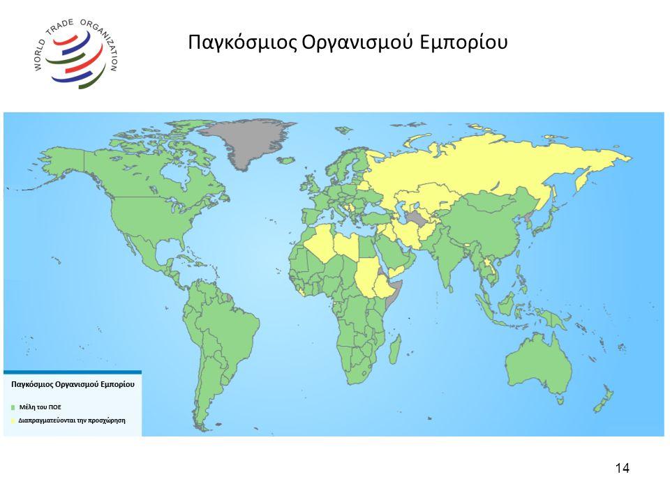 Παγκόσμιος Οργανισμού Εμπορίου 14