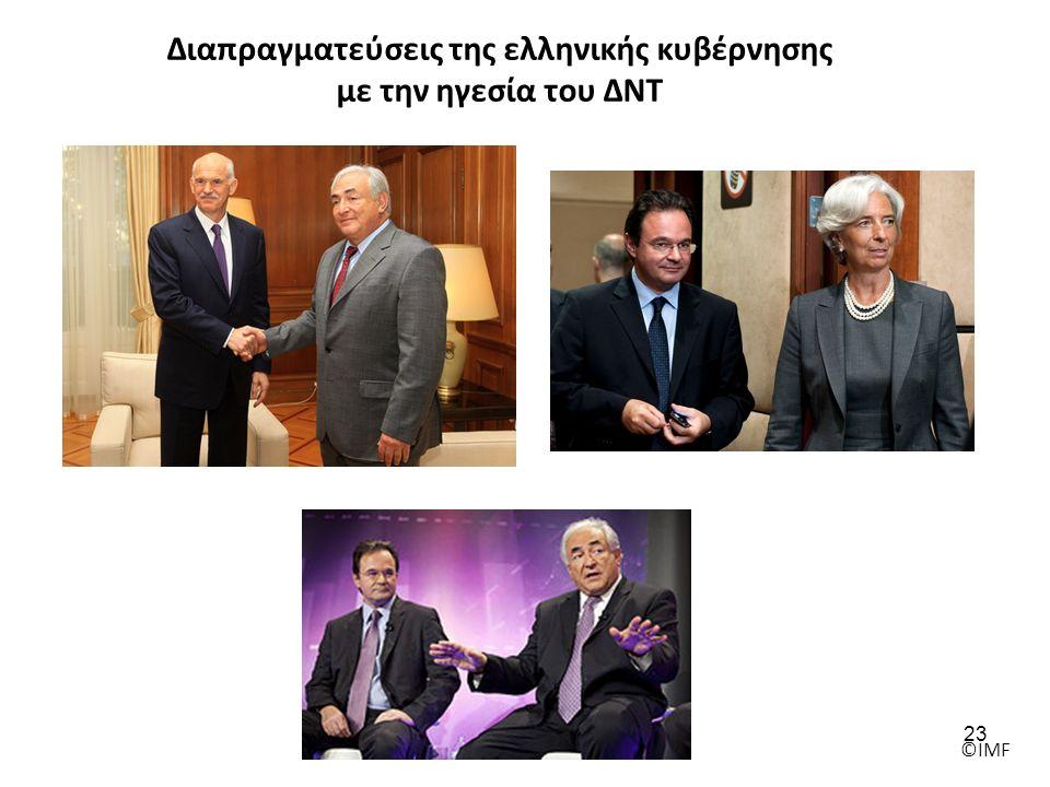 Διαπραγματεύσεις της ελληνικής κυβέρνησης με την ηγεσία του ΔΝΤ ©IMF 23