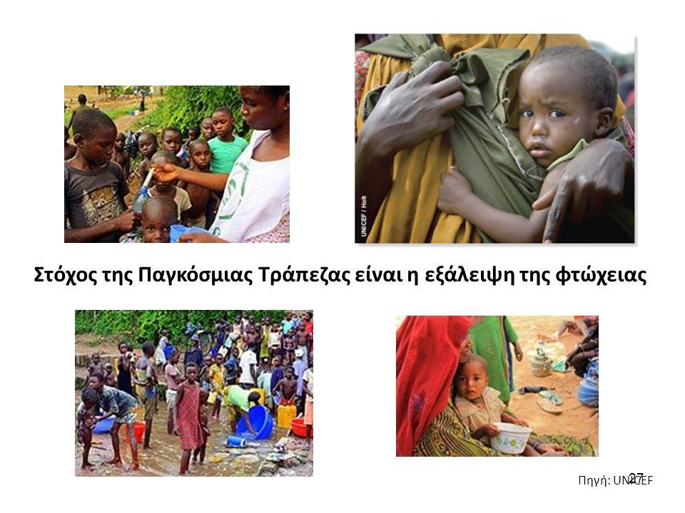 Πηγή: UNICEF Στόχος της Παγκόσμιας Τράπεζας είναι η εξάλειψη της φτώχειας 27