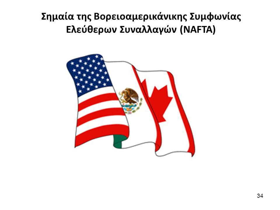 Σημαία της Βορειοαμερικάνικης Συμφωνίας Ελεύθερων Συναλλαγών (NAFTA) 34