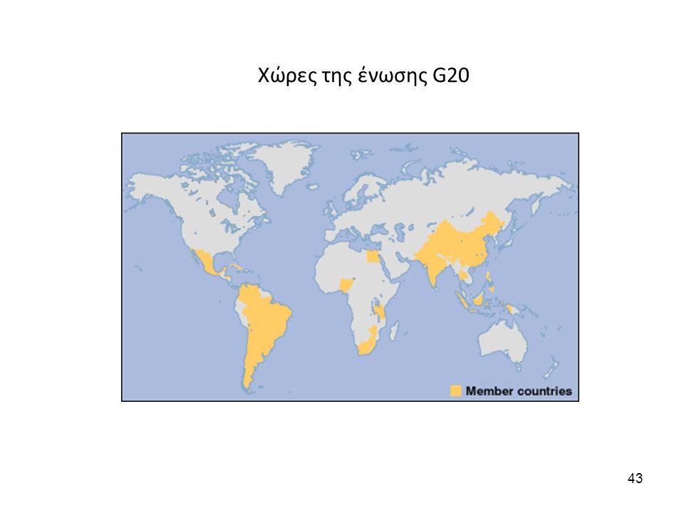 Χώρες της ένωσης G20 43