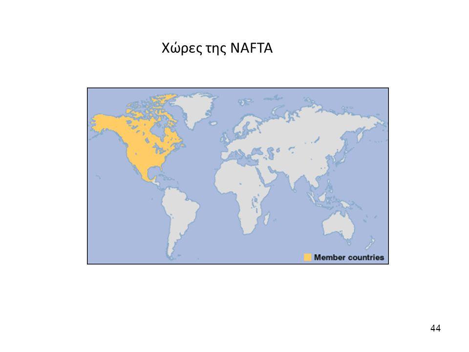 Χώρες της NAFTA 44