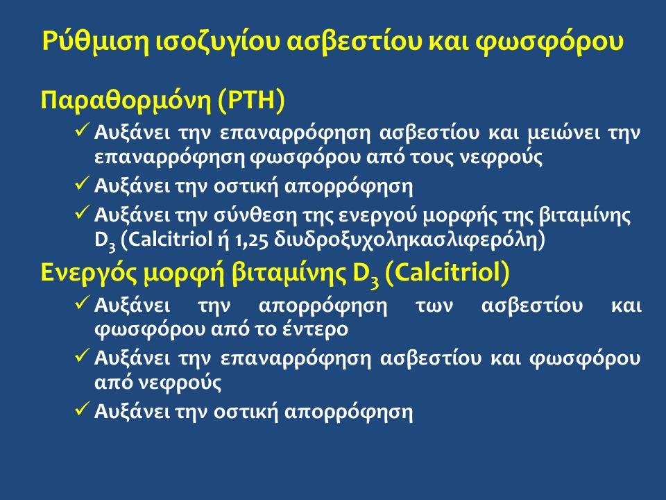 Ρύθμιση ισοζυγίου ασβεστίου και φωσφόρου Παραθορμόνη (PTH) Αυξάνει την επαναρρόφηση ασβεστίου και μειώνει την επαναρρόφηση φωσφόρου από τους νεφρούς Α
