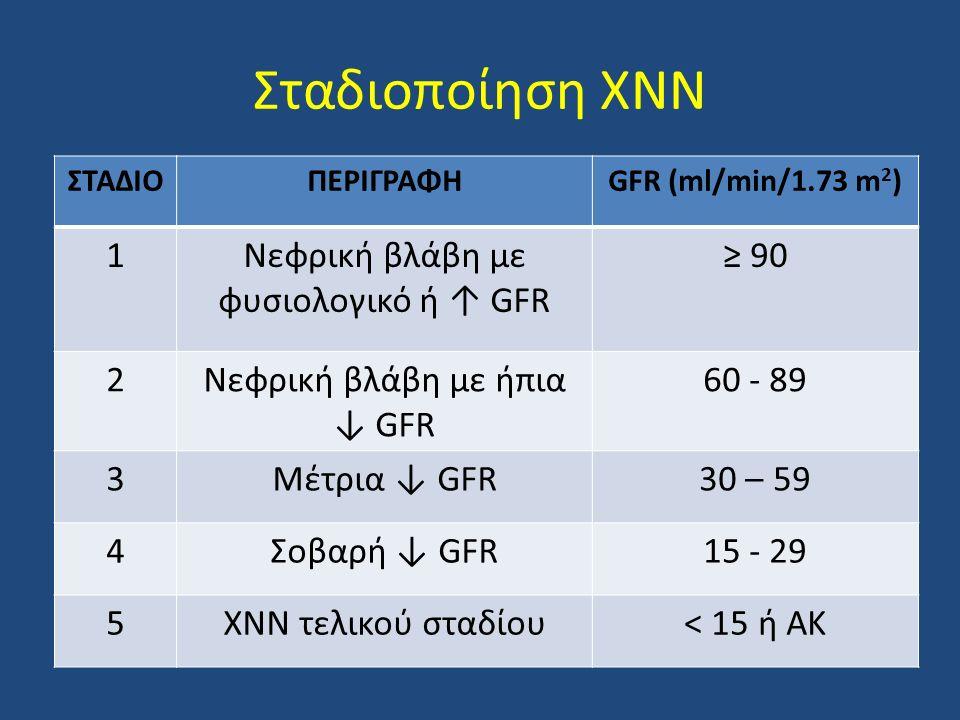 Σταδιοποίηση ΧΝΝ ΣΤΑΔΙΟΠΕΡΙΓΡΑΦΗGFR (ml/min/1.73 m 2 ) 1Νεφρική βλάβη με φυσιολογικό ή ↑ GFR ≥ 90 2Νεφρική βλάβη με ήπια ↓ GFR 60 - 89 3Μέτρια ↓ GFR30