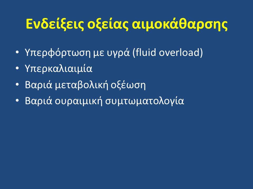 Ενδείξεις οξείας αιμοκάθαρσης Υπερφόρτωση με υγρά (fluid overload) Υπερκαλιαιμία Βαριά μεταβολική οξέωση Βαριά ουραιμική συμτωματολογία