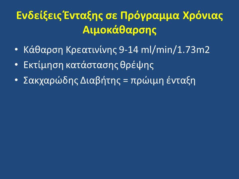 Ενδείξεις Ένταξης σε Πρόγραμμα Χρόνιας Αιμοκάθαρσης Κάθαρση Κρεατινίνης 9-14 ml/min/1.73m2 Εκτίμηση κατάστασης θρέψης Σακχαρώδης Διαβήτης = πρώιμη έντ
