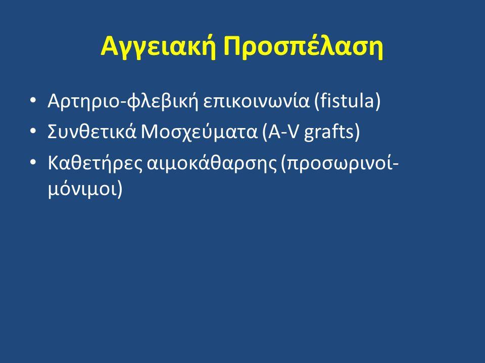Αγγειακή Προσπέλαση Αρτηριο-φλεβική επικοινωνία (fistula) Συνθετικά Μοσχεύματα (A-V grafts) Καθετήρες αιμοκάθαρσης (προσωρινοί- μόνιμοι)