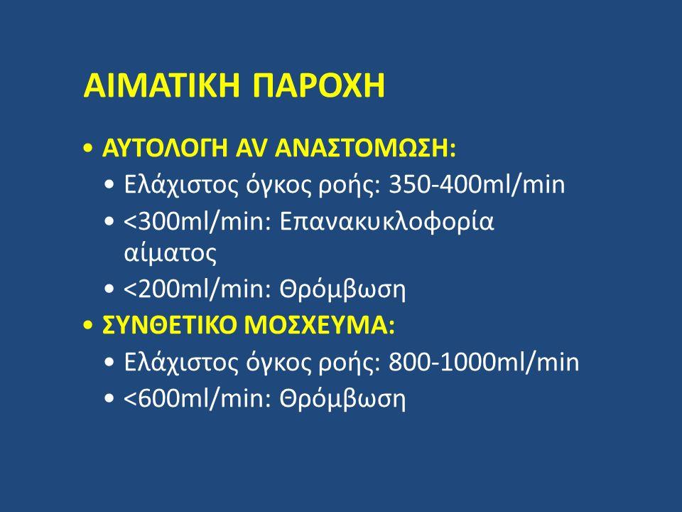 ΑΥΤΟΛΟΓΗ AV ΑΝΑΣΤΟΜΩΣΗ: Ελάχιστος όγκος ροής: 350-400ml/min <300ml/min: Επανακυκλοφορία αίματος <200ml/min: Θρόμβωση ΣΥΝΘΕΤΙΚΟ ΜΟΣΧΕΥΜΑ: Ελάχιστος όγκ