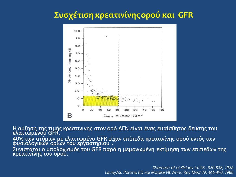 Η αύξηση της τιμής κρεατινίνης στον ορό ΔΕΝ είναι ένας ευαίσθητος δείκτης του ελαττωμένου GFR. 40% των ατόμων με ελαττωμένο GFR είχαν επίπεδα κρεατινί