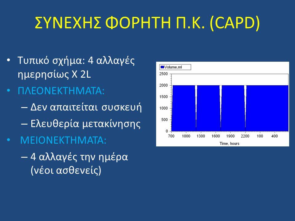 ΣΥΝΕΧΗΣ ΦΟΡΗΤΗ Π.Κ. (CAPD) Τυπικό σχήμα: 4 αλλαγές ημερησίως Χ 2L ΠΛΕΟΝΕΚΤΗΜΑΤΑ: – Δεν απαιτείται συσκευή – Ελευθερία μετακίνησης ΜΕΙΟΝΕΚΤΗΜΑΤΑ: – 4 α