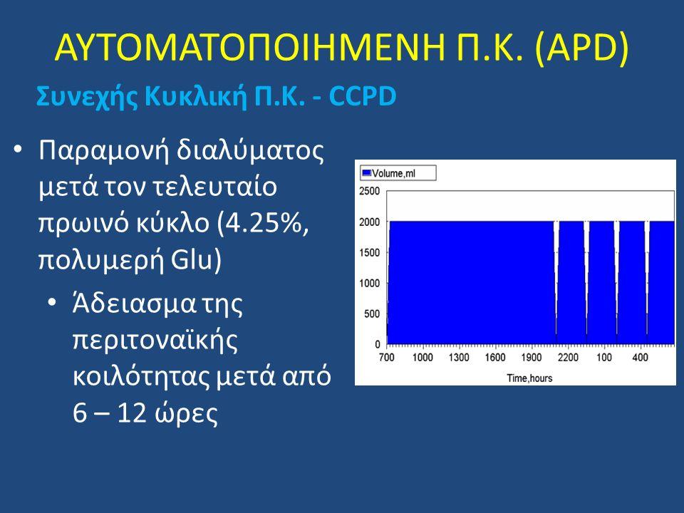 ΑΥΤΟΜΑΤΟΠΟΙΗΜΕΝΗ Π.Κ. (APD) Συνεχής Κυκλική Π.Κ. - CCPD Παραμονή διαλύματος μετά τον τελευταίο πρωινό κύκλο (4.25%, πολυμερή Glu) Άδειασμα της περιτον