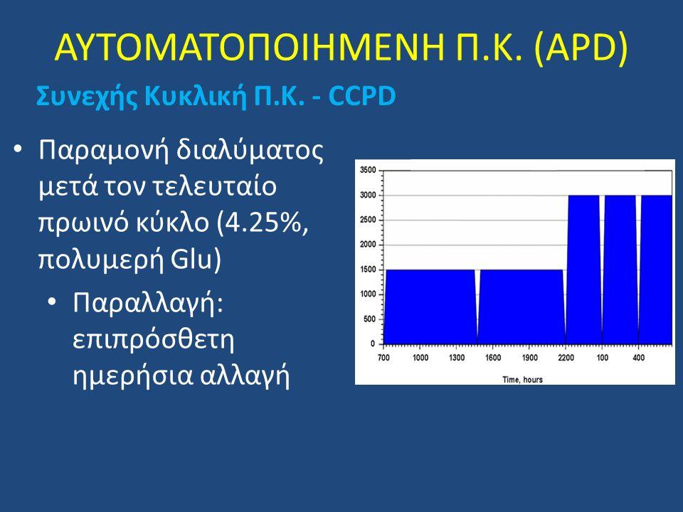 ΑΥΤΟΜΑΤΟΠΟΙΗΜΕΝΗ Π.Κ. (APD) Συνεχής Κυκλική Π.Κ. - CCPD Παραμονή διαλύματος μετά τον τελευταίο πρωινό κύκλο (4.25%, πολυμερή Glu) Παραλλαγή: επιπρόσθε