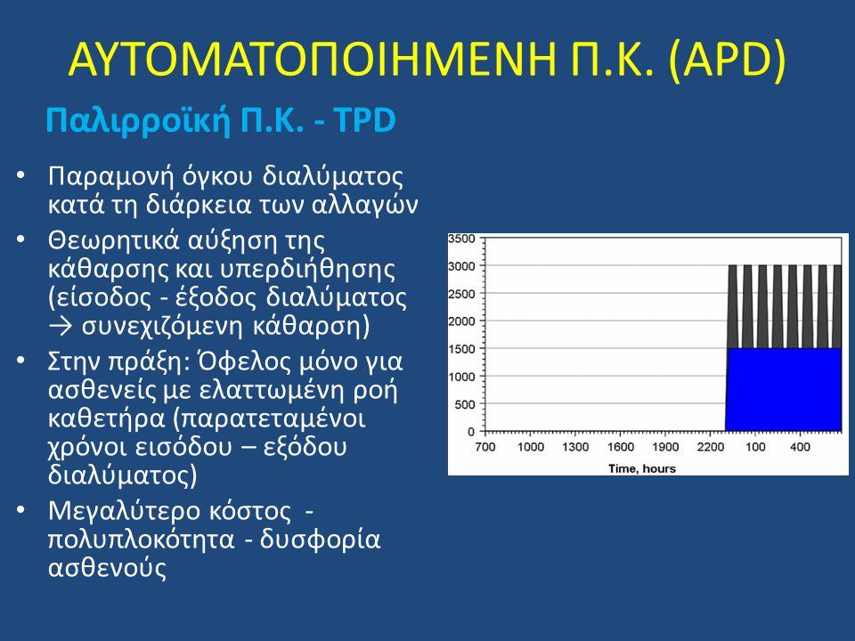 ΑΥΤΟΜΑΤΟΠΟΙΗΜΕΝΗ Π.Κ. (APD) Παλιρροϊκή Π.Κ. - TPD Παραμονή όγκου διαλύματος κατά τη διάρκεια των αλλαγών Θεωρητικά αύξηση της κάθαρσης και υπερδιήθηση