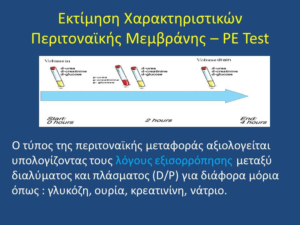 Εκτίμηση Χαρακτηριστικών Περιτοναϊκής Μεμβράνης – PE Test Ο τύπος της περιτοναϊκής μεταφοράς αξιολογείται υπολογίζοντας τους λόγους εξισορρόπησης μετα