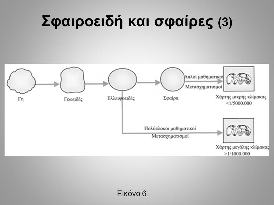 Σφαιροειδή και σφαίρες (3) Εικόνα 6.
