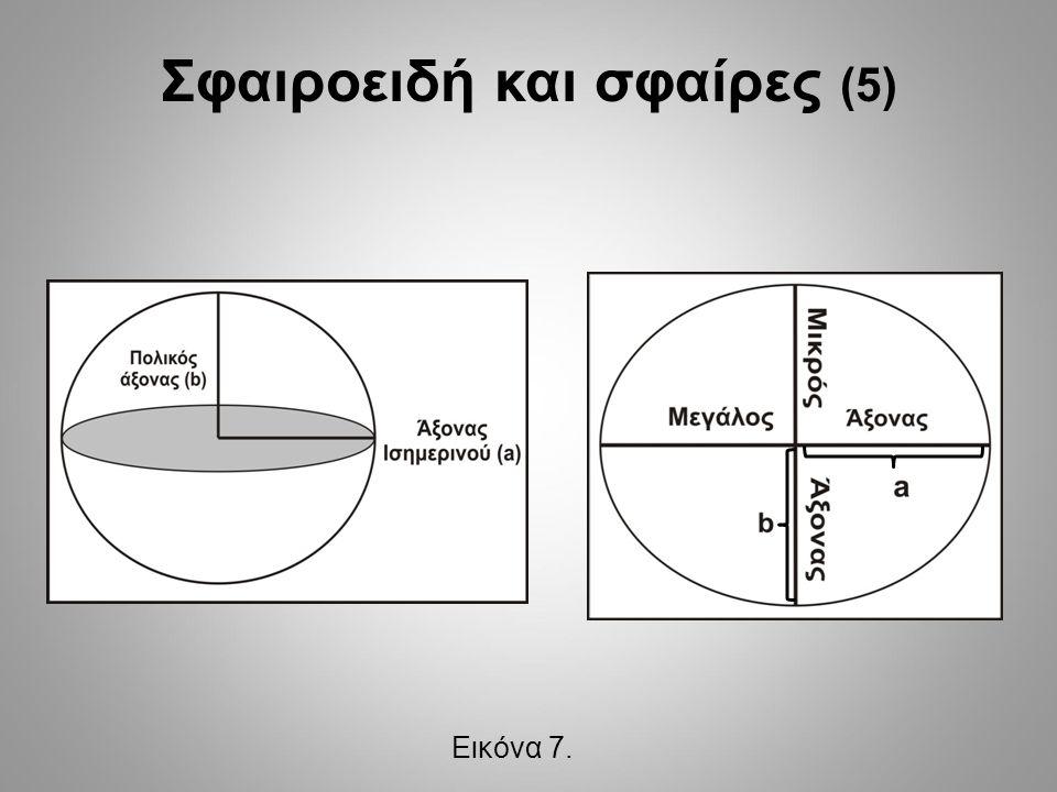 Σφαιροειδή και σφαίρες (5) Εικόνα 7.