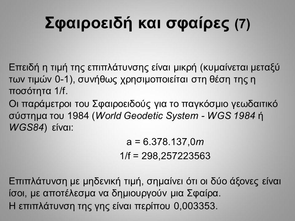 Επειδή η τιμή της επιπλάτυνσης είναι μικρή (κυμαίνεται μεταξύ των τιμών 0-1), συνήθως χρησιμοποιείται στη θέση της η ποσότητα 1/f.