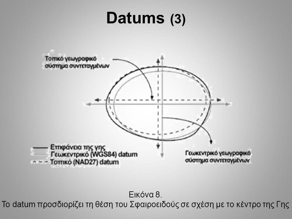 Εικόνα 8. Το datum προσδιορίζει τη θέση του Σφαιροειδούς σε σχέση με το κέντρο της Γης Datums (3)