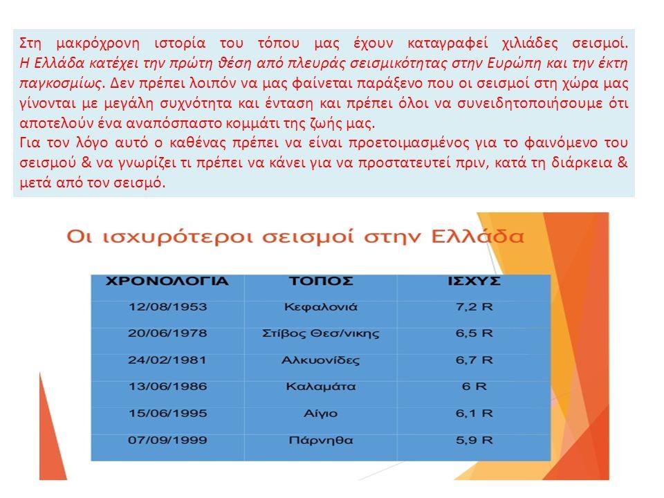 Στη μακρόχρονη ιστορία του τόπου μας έχουν καταγραφεί χιλιάδες σεισμοί. Η Ελλάδα κατέχει την πρώτη θέση από πλευράς σεισμικότητας στην Ευρώπη και την