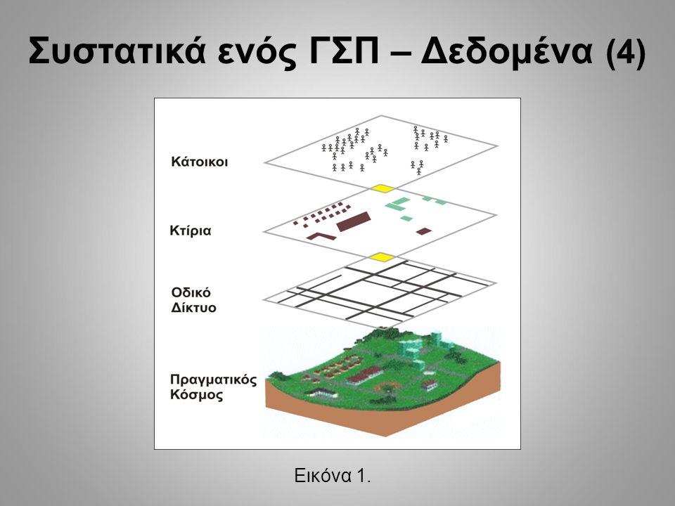 Συστατικά ενός ΓΣΠ – Δεδομένα (4) Εικόνα 1.