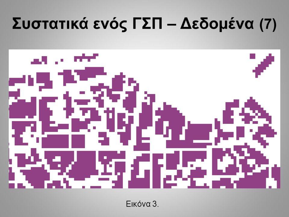 Εικόνα 3. Συστατικά ενός ΓΣΠ – Δεδομένα (7)
