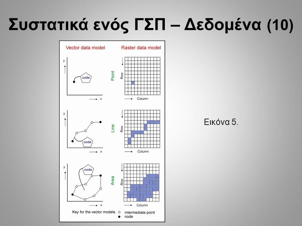 Συστατικά ενός ΓΣΠ – Δεδομένα (10) Εικόνα 5.