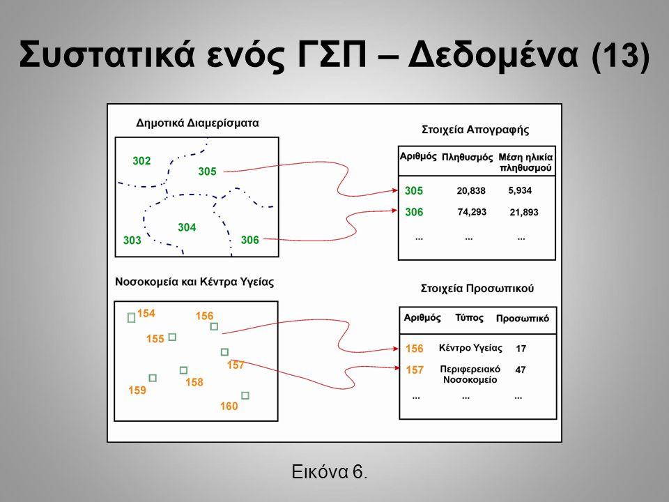 Συστατικά ενός ΓΣΠ – Δεδομένα (13) Εικόνα 6.