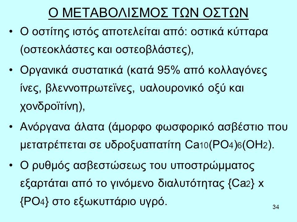 34 Ο ΜΕΤΑΒΟΛΙΣΜΟΣ ΤΩΝ ΟΣΤΩΝ Ο οστίτης ιστός αποτελείται από: οστικά κύτταρα (οστεοκλάστες και οστεοβλάστες), Οργανικά συστατικά (κατά 95% από κολλαγόνες ίνες, βλεννοπρωτεϊνες, υαλουρονικό οξύ και χονδροϊτίνη), Ανόργανα άλατα (άμορφο φωσφορικό ασβέστιο που μετατρέπεται σε υδροξυαπατίτη Ca 10 (PO 4 ) 6 (OH 2 ).