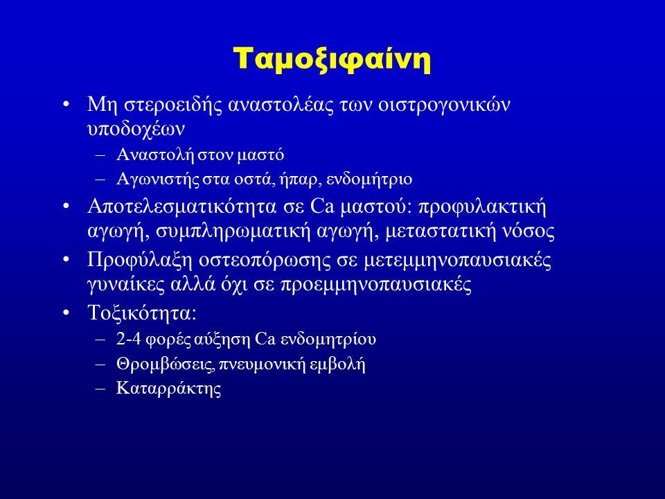 Ταμοξιφαίνη Μη στεροειδής αναστολέας των οιστρογονικών υποδοχέων –Αναστολή στον μαστό –Αγωνιστής στα οστά, ήπαρ, ενδομήτριο Αποτελεσματικότητα σε Ca μ