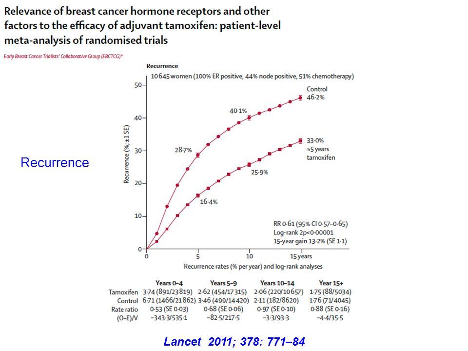 Lancet 2011; 378: 771–84 Recurrence