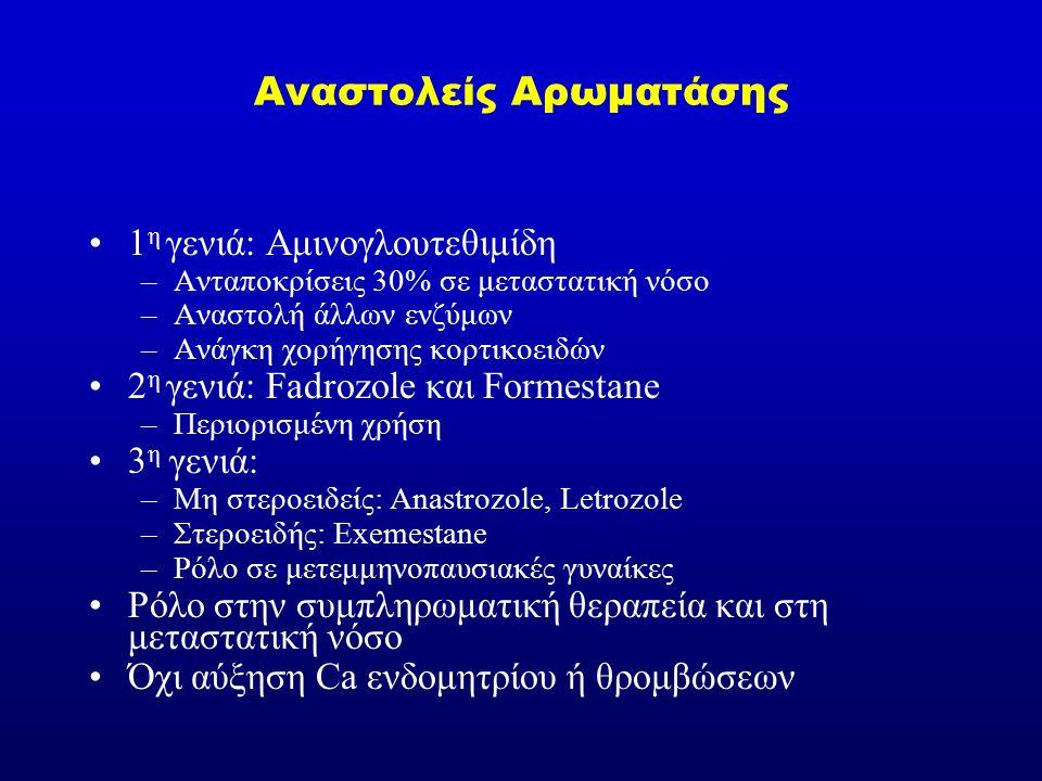 Αναστολείς Αρωματάσης 1 η γενιά: Αμινογλουτεθιμίδη –Ανταποκρίσεις 30% σε μεταστατική νόσο –Αναστολή άλλων ενζύμων –Ανάγκη χορήγησης κορτικοειδών 2 η γενιά: Fadrozole και Formestane –Περιορισμένη χρήση 3 η γενιά: –Μη στεροειδείς: Anastrozole, Letrozole –Στεροειδής: Exemestane –Ρόλο σε μετεμμηνοπαυσιακές γυναίκες Ρόλο στην συμπληρωματική θεραπεία και στη μεταστατική νόσο Όχι αύξηση Ca ενδομητρίου ή θρομβώσεων