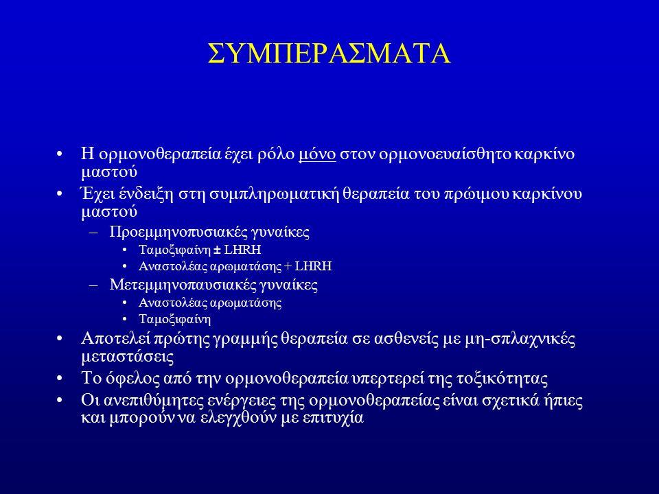 ΣΥΜΠΕΡΑΣΜΑΤΑ Η ορμονοθεραπεία έχει ρόλο μόνο στον ορμονοευαίσθητο καρκίνο μαστού Έχει ένδειξη στη συμπληρωματική θεραπεία του πρώιμου καρκίνου μαστού –Προεμμηνοπυσιακές γυναίκες Ταμοξιφαίνη ± LHRH Αναστολέας αρωματάσης + LHRH –Μετεμμηνοπαυσιακές γυναίκες Αναστολέας αρωματάσης Ταμοξιφαίνη Αποτελεί πρώτης γραμμής θεραπεία σε ασθενείς με μη-σπλαχνικές μεταστάσεις Το όφελος από την ορμονοθεραπεία υπερτερεί της τοξικότητας Οι ανεπιθύμητες ενέργειες της ορμονοθεραπείας είναι σχετικά ήπιες και μπορούν να ελεγχθούν με επιτυχία
