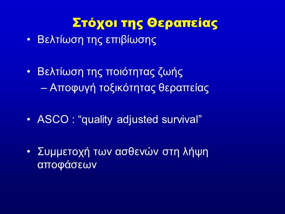 Στόχοι της Θεραπείας Βελτίωση της επιβίωσης Βελτίωση της ποιότητας ζωής –Αποφυγή τοξικότητας θεραπείας ASCO : quality adjusted survival Συμμετοχή των ασθενών στη λήψη αποφάσεων