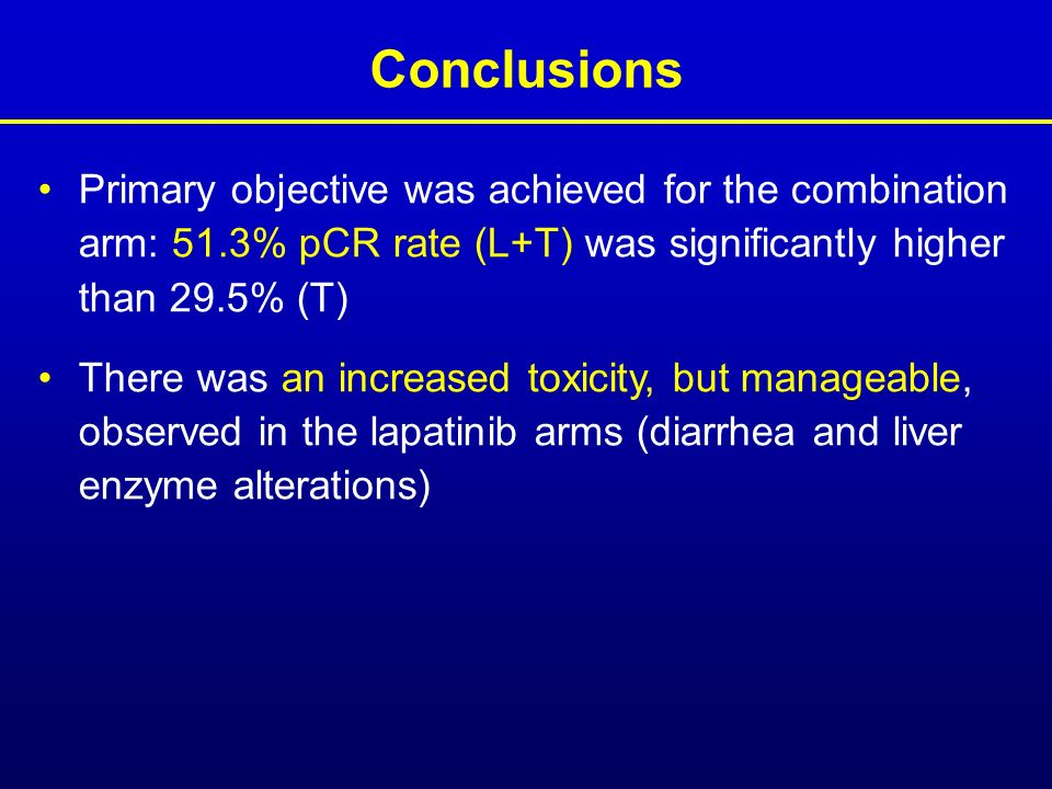 Conclusions Primary objective was achieved for the combination arm: 51.3% pCR rate (L+T) was significantly higher than 29.5% (T) There was an increased toxicity, but manageable, observed in the lapatinib arms (diarrhea and liver enzyme alterations)