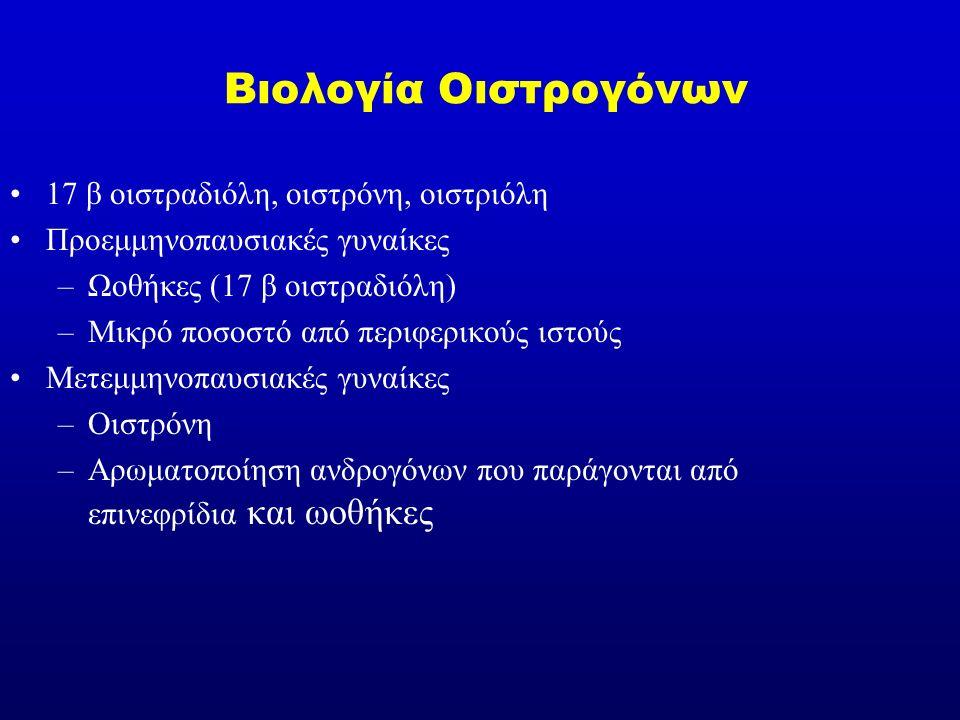 Βιολογία Οιστρογόνων 17 β οιστραδιόλη, οιστρόνη, οιστριόλη Προεμμηνοπαυσιακές γυναίκες –Ωοθήκες (17 β οιστραδιόλη) –Μικρό ποσοστό από περιφερικούς ιστούς Μετεμμηνοπαυσιακές γυναίκες –Οιστρόνη –Αρωματοποίηση ανδρογόνων που παράγονται από επινεφρίδια και ωοθήκες