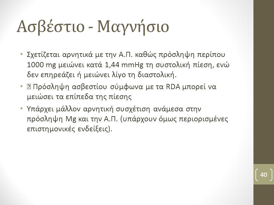 Ασβέστιο - Μαγνήσιο Σχετίζεται αρνητικά με την Α.Π.