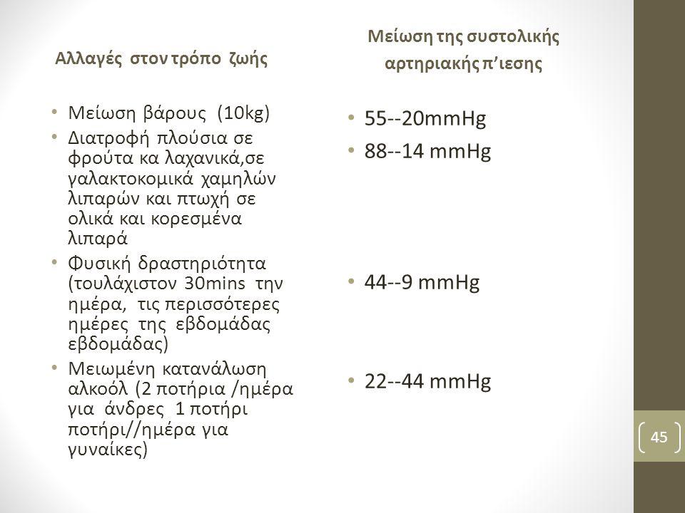 Αλλαγές στον τρόπο ζωής Μείωση βάρους (10kg) Διατροφή πλούσια σε φρούτα κα λαχανικά,σε γαλακτοκομικά χαμηλών λιπαρών και πτωχή σε ολικά και κορεσμένα λιπαρά Φυσική δραστηριότητα (τουλάχιστον 30mins την ημέρα, τις περισσότερες ημέρες της εβδομάδας εβδομάδας) Μειωμένη κατανάλωση αλκοόλ (2 ποτήρια /ημέρα για άνδρες 1 ποτήρι ποτήρι//ημέρα για γυναίκες) Μείωση της συστολικής αρτηριακής π'ιεσης 55--20mmHg 88--14 mmHg 44--9 mmHg 22--44 mmHg 45