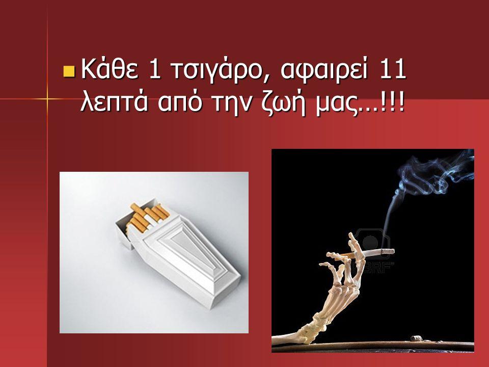Κάθε 1 τσιγάρο, αφαιρεί 11 λεπτά από την ζωή μας…!!! Κάθε 1 τσιγάρο, αφαιρεί 11 λεπτά από την ζωή μας…!!!