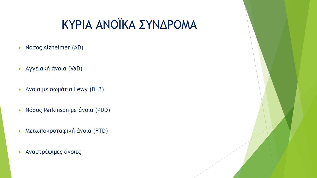 Νόσος Alzheimer (AD) Αγγειακή άνοια (VaD) Άνοια με σωμάτια Lewy (DLB) Νόσος Parkinson με άνοια (PDD) Μετωποκροταφική άνοια (FTD) Αναστρέψιμες άνοιες ΚΥΡΙΑ ΑΝΟΪΚΑ ΣΥΝΔΡΟΜΑ