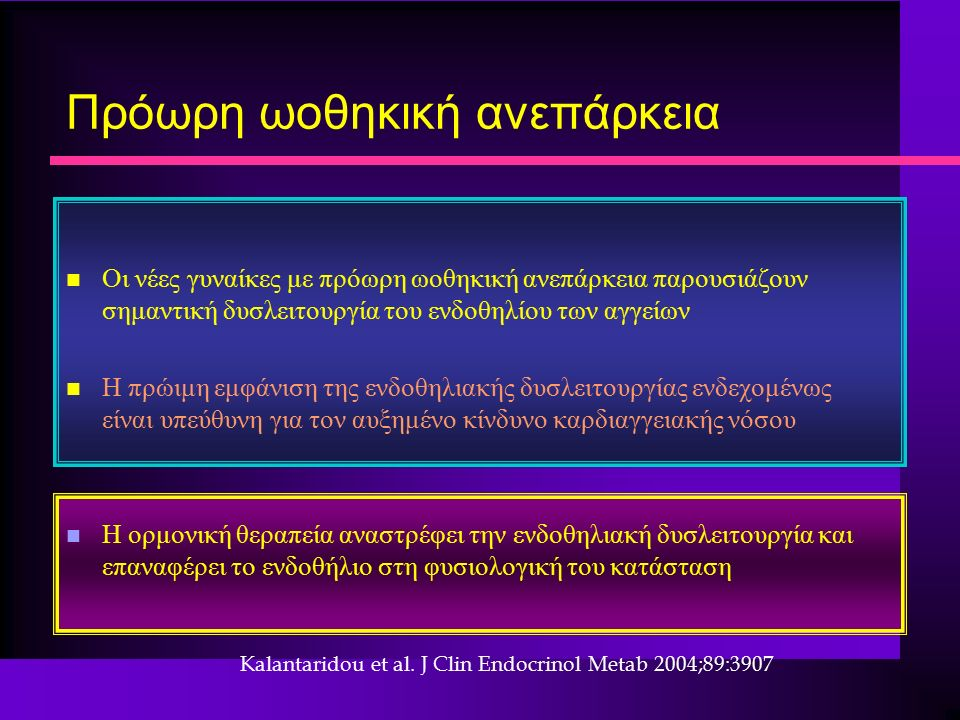 Πρόωρη ωοθηκική ανεπάρκεια n Οι νέες γυναίκες με πρόωρη ωοθηκική ανεπάρκεια παρουσιάζουν σημαντική δυσλειτουργία του ενδοθηλίου των αγγείων n Η πρώιμη εμφάνιση της ενδοθηλιακής δυσλειτουργίας ενδεχομένως είναι υπεύθυνη για τον αυξημένο κίνδυνο καρδιαγγειακής νόσου n Η ορμονική θεραπεία αναστρέφει την ενδοθηλιακή δυσλειτουργία και επαναφέρει το ενδοθήλιο στη φυσιολογική του κατάσταση Kalantaridou et al.