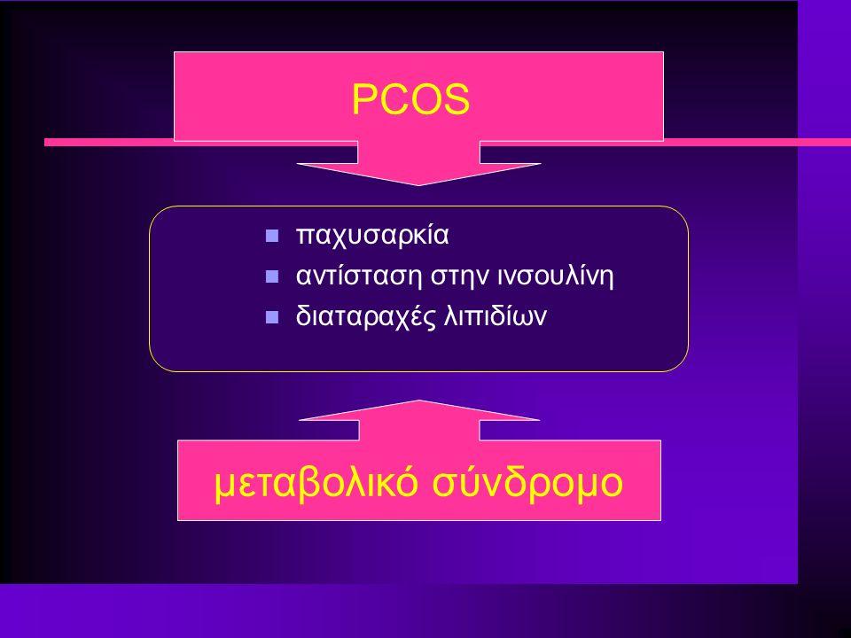 PCOS n παχυσαρκία n αντίσταση στην ινσουλίνη n διαταραχές λιπιδίων μεταβολικό σύνδρομο