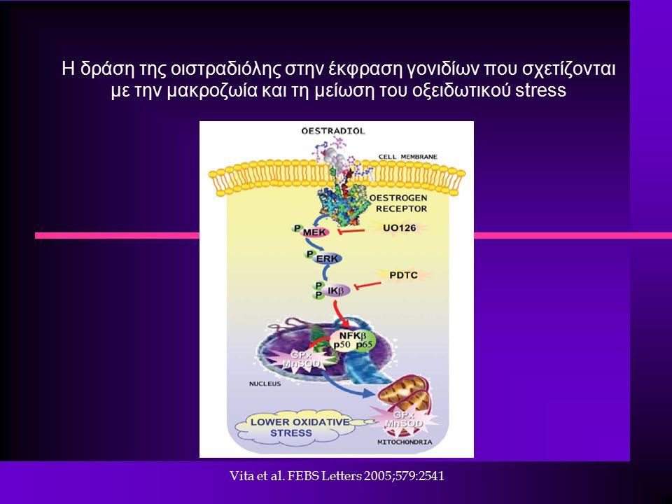 Η δράση της οιστραδιόλης στην έκφραση γονιδίων που σχετίζονται με την μακροζωία και τη μείωση του οξειδωτικού stress Vita et al.