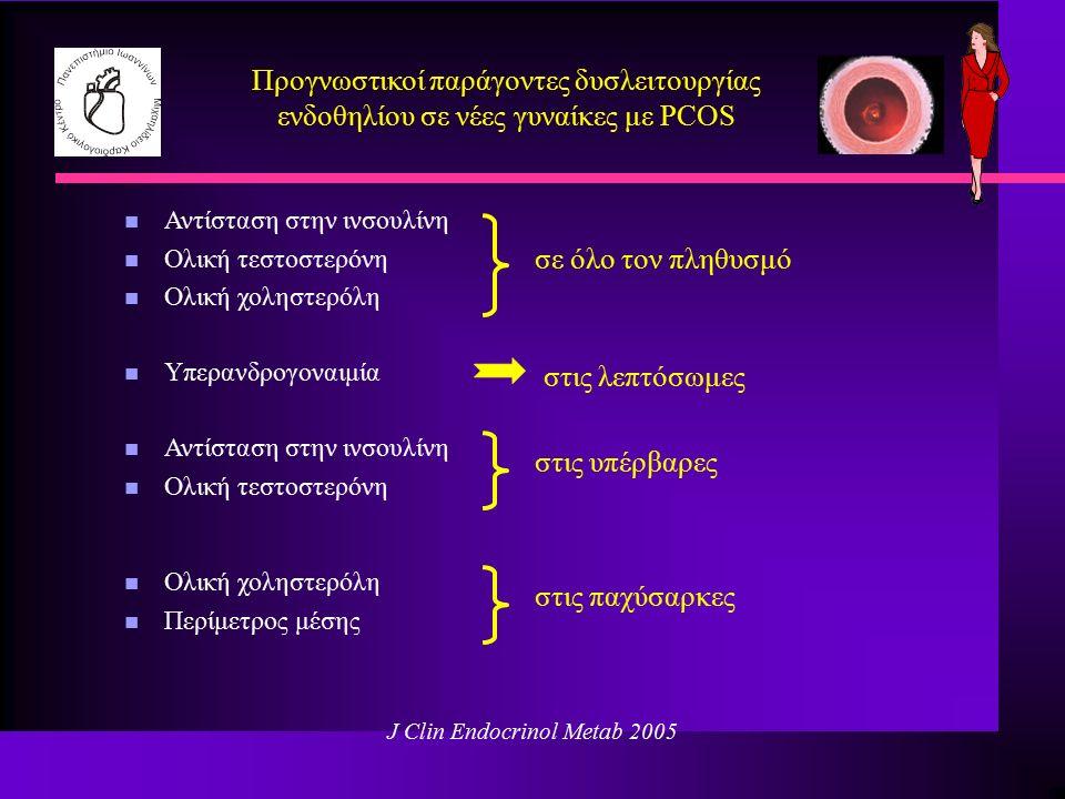 Προγνωστικοί παράγοντες δυσλειτουργίας ενδοθηλίου σε νέες γυναίκες με PCOS n Αντίσταση στην ινσουλίνη n Ολική τεστοστερόνη n Ολική χοληστερόλη J Clin Endocrinol Metab 2005 σε όλο τον πληθυσμό στις υπέρβαρες στις παχύσαρκες n Αντίσταση στην ινσουλίνη n Ολική τεστοστερόνη n Ολική χοληστερόλη n Περίμετρος μέσης n Υπερανδρογοναιμία στις λεπτόσωμες