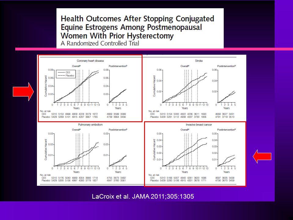 LaCroix et al. JAMA 2011;305:1305