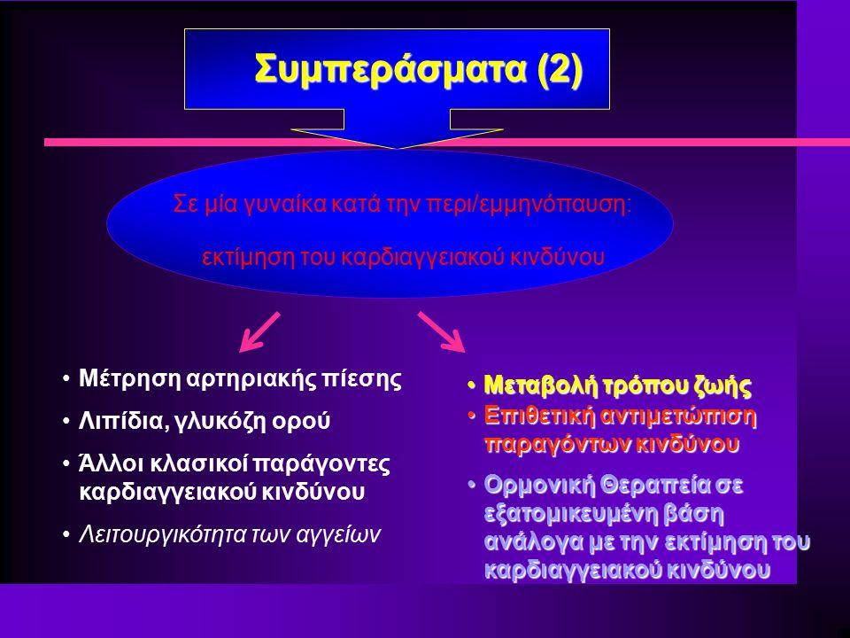 Συμπεράσματα (2) Σε μία γυναίκα κατά την περι/εμμηνόπαυση: εκτίμηση του καρδιαγγειακού κινδύνου Μεταβολή τρόπου ζωήςΜεταβολή τρόπου ζωής Επιθετική αντιμετώπισηΕπιθετική αντιμετώπιση παραγόντων κινδύνου Ορμονική Θεραπεία σε εξατομικευμένη βάση ανάλογα με την εκτίμηση του καρδιαγγειακού κινδύνουΟρμονική Θεραπεία σε εξατομικευμένη βάση ανάλογα με την εκτίμηση του καρδιαγγειακού κινδύνου Μέτρηση αρτηριακής πίεσης Λιπίδια, γλυκόζη ορού Άλλοι κλασικοί παράγοντες καρδιαγγειακού κινδύνου Λειτουργικότητα των αγγείων