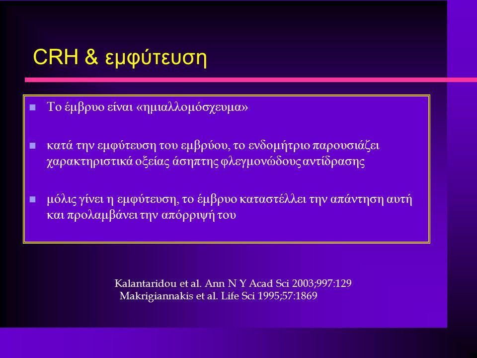 CRH & εμφύτευση n Το έμβρυο είναι «ημιαλλομόσχευμα» n κατά την εμφύτευση του εμβρύου, το ενδομήτριο παρουσιάζει χαρακτηριστικά οξείας άσηπτης φλεγμονώδους αντίδρασης n μόλις γίνει η εμφύτευση, το έμβρυο καταστέλλει την απάντηση αυτή και προλαμβάνει την απόρριψή του Κalantaridou et al.