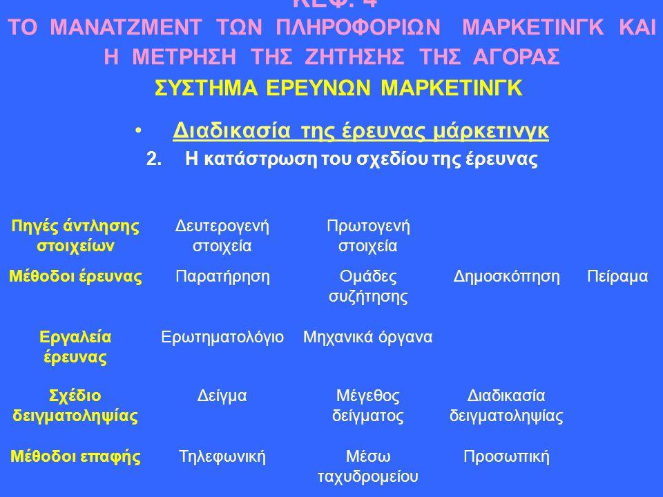 Διαδικασία της έρευνας μάρκετινγκ 2.Η κατάστρωση του σχεδίου της έρευνας ΚΕΦ.