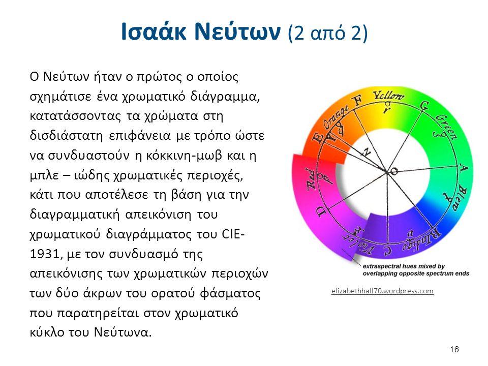 Ισαάκ Νεύτων (2 από 2) Ο Νεύτων ήταν ο πρώτος ο οποίος σχημάτισε ένα χρωματικό διάγραμμα, κατατάσσοντας τα χρώματα στη δισδιάστατη επιφάνεια με τρόπο